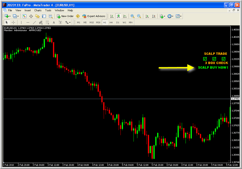 Forex 2 pips a day guaranteed