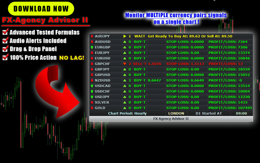 Форекс форум профессио currency market hours forex market hours